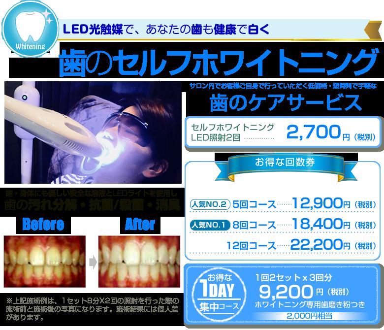 LED光触媒で、あなたの歯も健康で白く。歯のセルフホワイトニング。サロンでお客様ご自身で行っていただく低価格・短時間で手軽な歯のケアサービス。歯のセルフホワイトニングLED照射2回・・・2700円(税別)。歯・体にも優しい安全な溶液とLEDライトを使用し、歯の汚れ分解・抗菌・殺菌・消臭。ビフォアフター事例あり。お得な回数券人気NO2、5回コース 12900円税別。人気NO1、8回コース、18400円(税別)。12回コース22200円(税別)。お得な1DAY集中コース。1回2セットx3回分。9200円(税別)。ホワイトニング専用歯磨き粉付き。2000円相当。